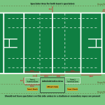 Technical Zones Diagram (rugby field)