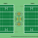 Technical Zones for 2 Fields